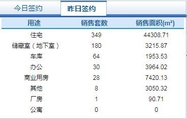 4.6成交数据图.png
