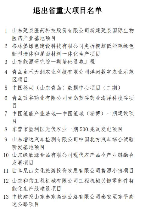 2021省重大项目调整名单13.png