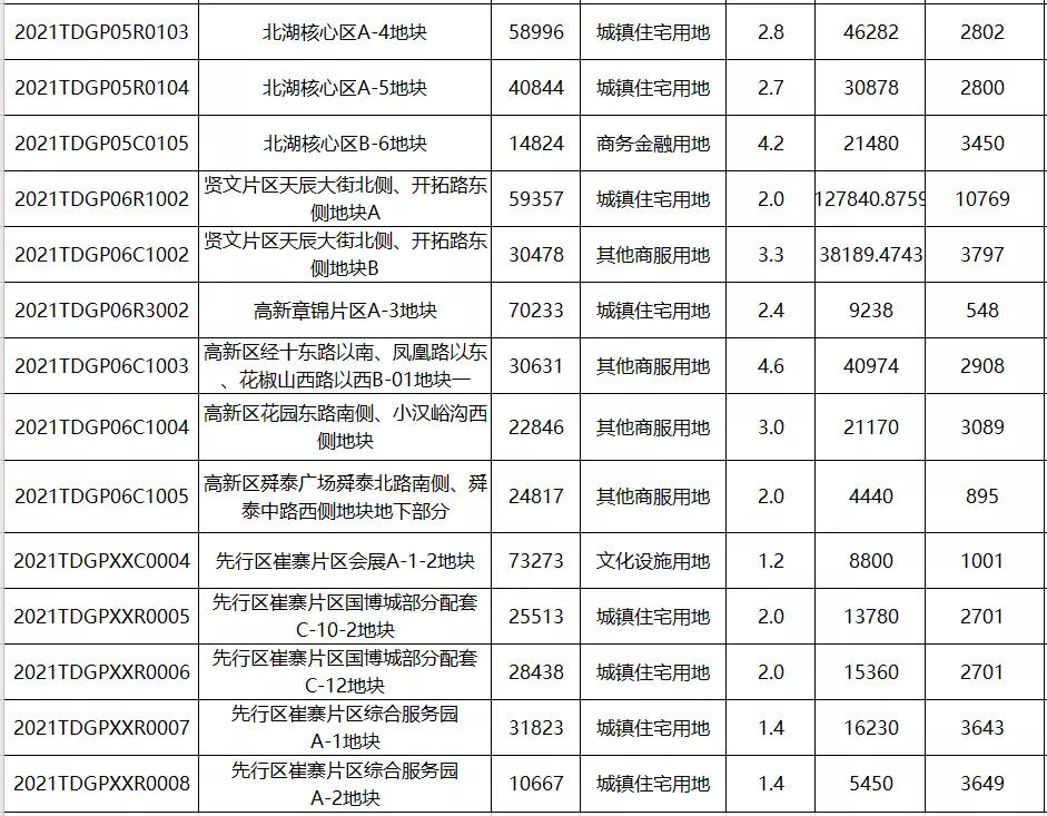 济南土地交易信息8.png