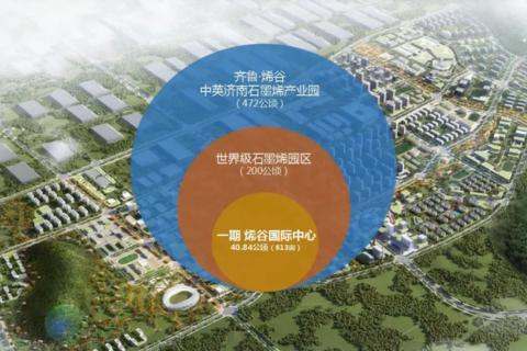 济南市高新区烯谷国际中心区域位置图2