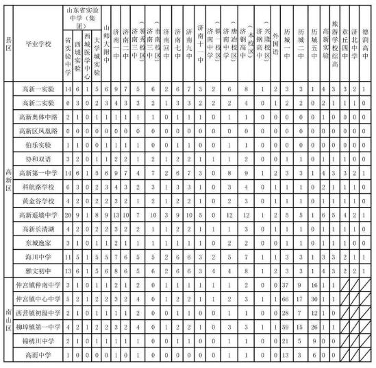 济南高中招生3.jpg